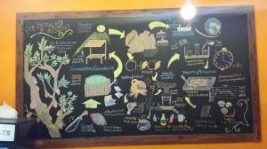 ChocoMuseo - la via del cioccolato